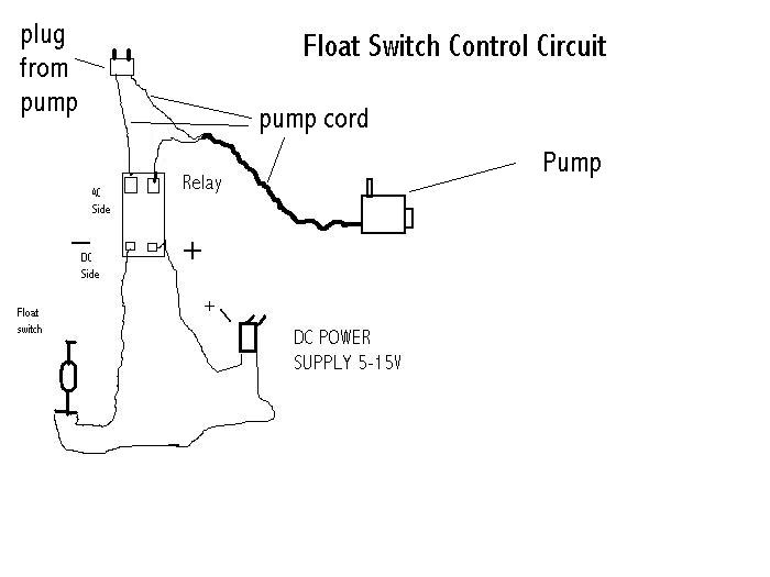 septic system wiring diagram get free image about wiring diagram